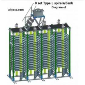 螺旋溜槽用于锆钛矿采选