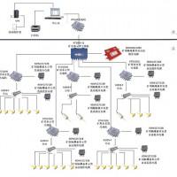 KJ959煤矿微震监测系统
