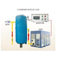 矿用KZB-3型储气罐超温超压保护装置