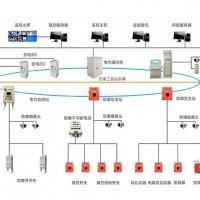 GZB-PC型井下中央变电站在线监控系统