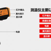 CWH1000矿用本质安全型红外测温仪