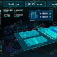 工业数据可视化决策平台