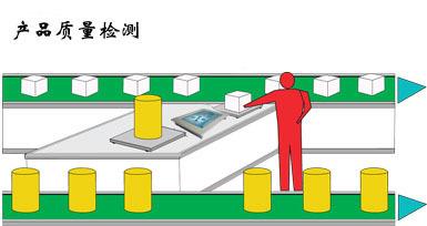 称重管理系统 质量分析软件 计量数据管理系统 QC抽检管理软件