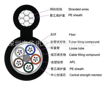 企业集采多模48芯光纤尾纤GYTC8S  抗扭曲数字光纤 国标过测