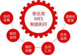 MES制造执行管理系统生产线监控看板智慧工厂MES可视化管理定制