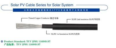 光伏线PV1-F1*6.0mm2,分布式光伏电站专用直流电缆。寿命25年