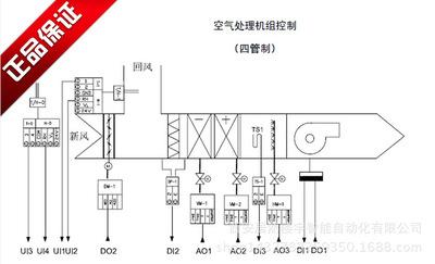 霍尼韦尔空气处理机组系统 四管制空气处理机组自控系统 自控系统