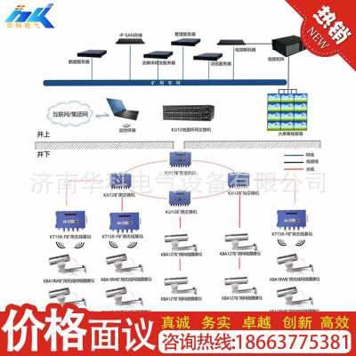 厂家定制工业视频监控系统煤矿隧道矿山专用KJ707视频监控系统