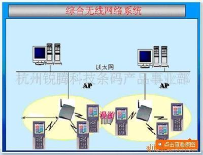 (定制开发)生产线数据采集系统+硬件