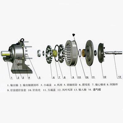摆线针轮减速机输出轴紧固环