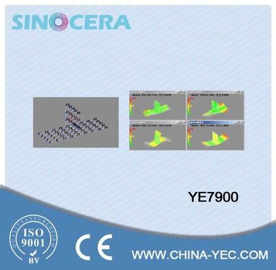 基本模态测试与分析软件 YE7900动态数据采集激励系统软件